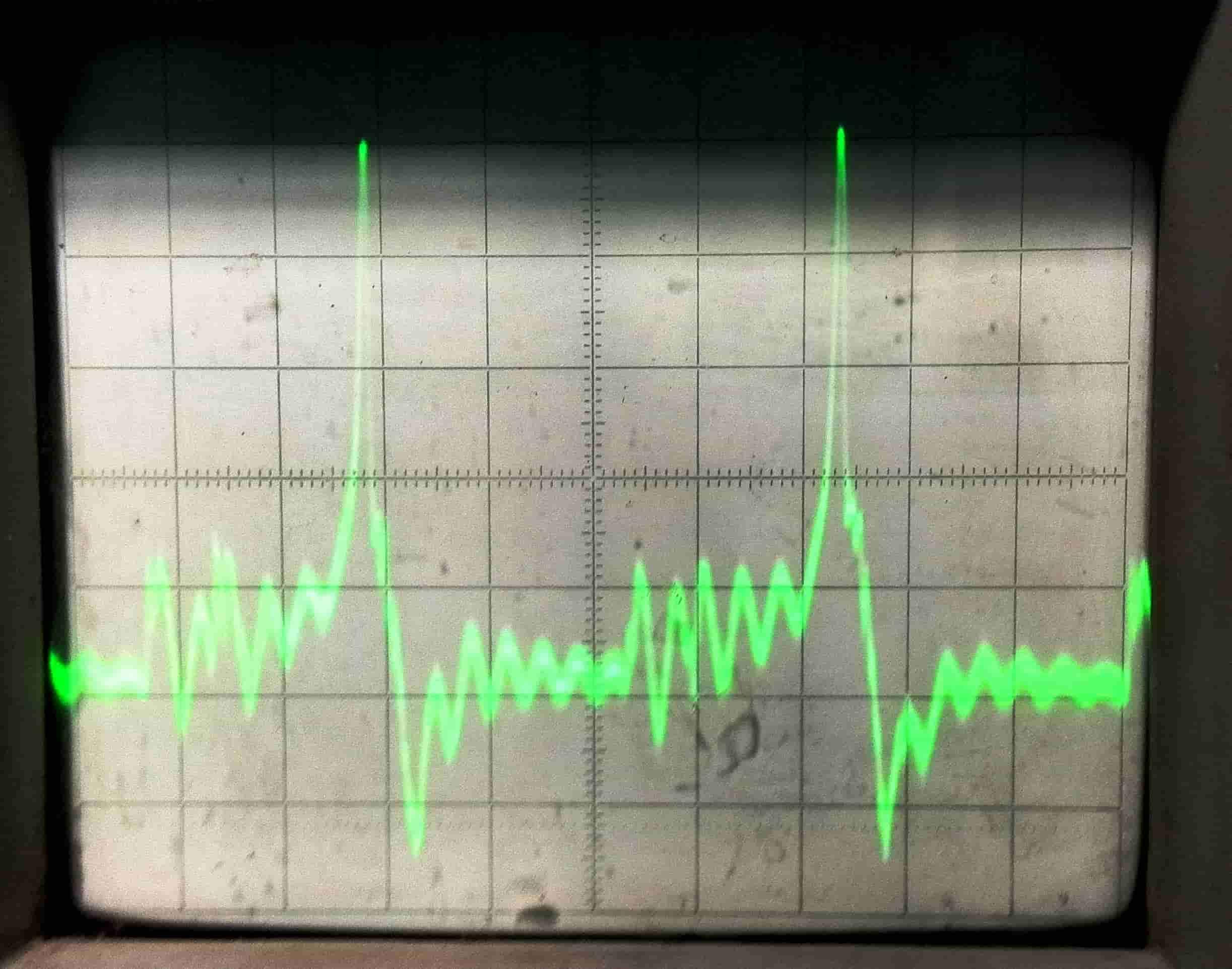 Диаграмма выходного напряжения в режиме стабилизации мощности, 200В - 1кл